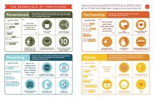 The-Essentials-of-Familyhood-orange